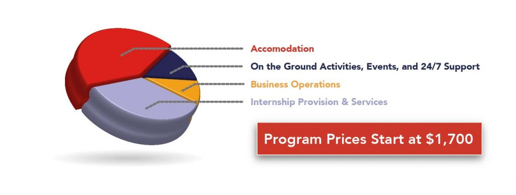 CRCC Asia Program Prices