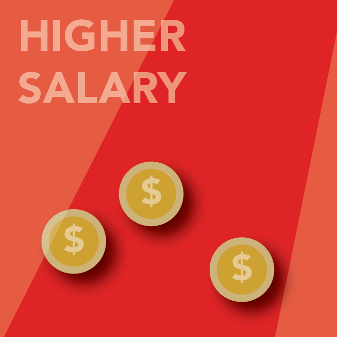 why intern abroad higher salary