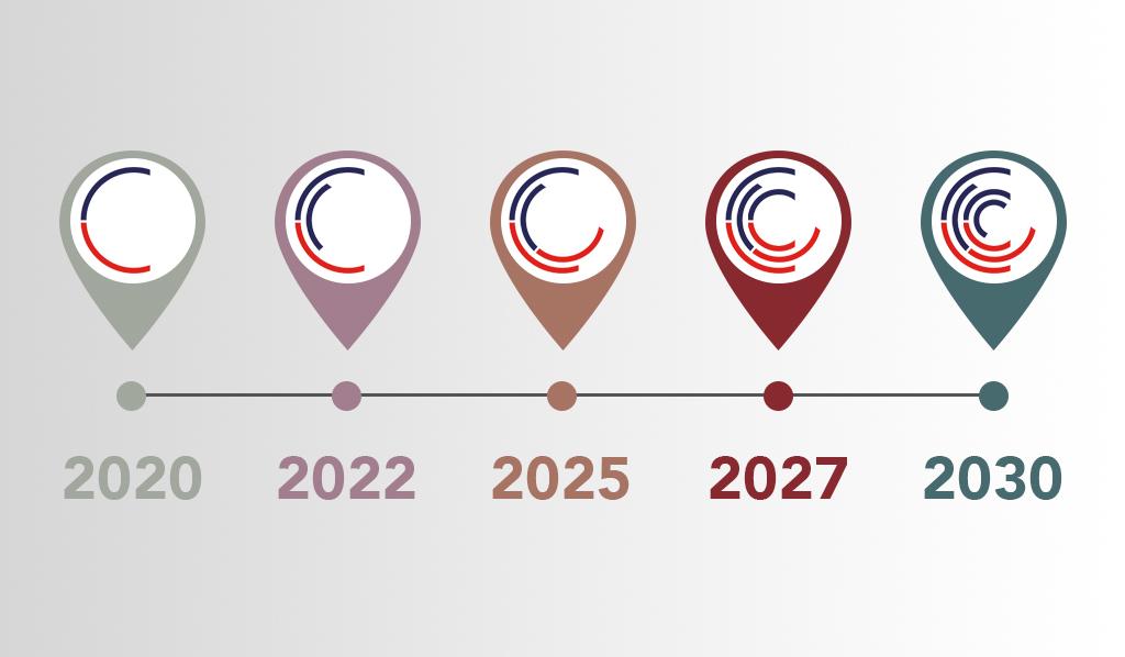 10-year plan